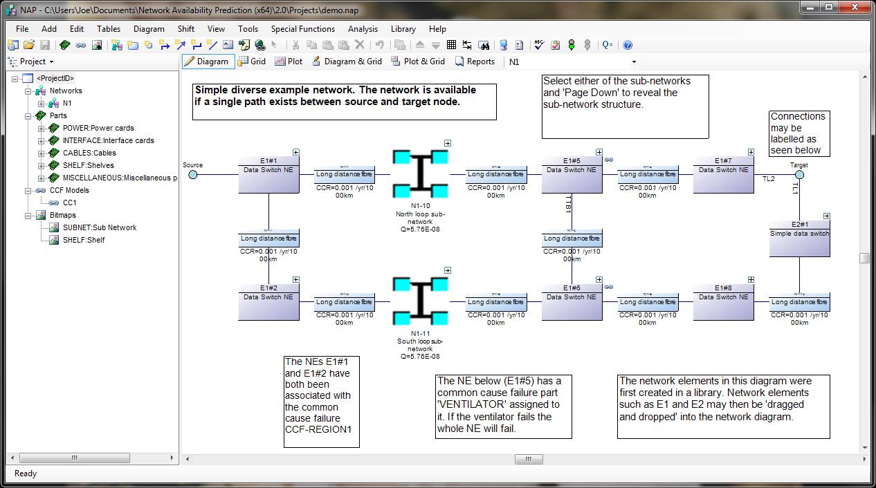 network block diagrams – Isograph BlogBlog - Isograph